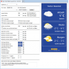 Xibo Tool Wetter-Layout-Designer
